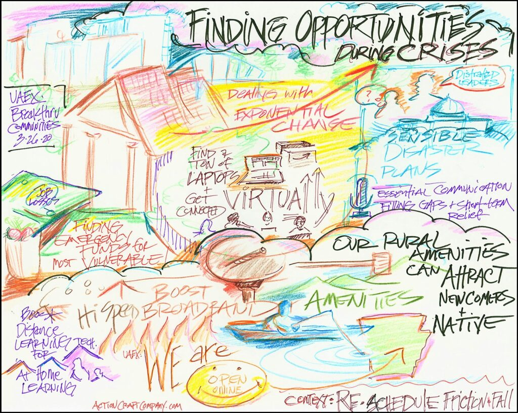 Conversation 2020 graphic - Supporting Small Communities so they are ready to Rebound