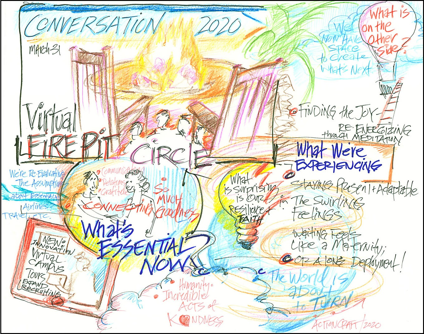 Conversation 2020 graphic - Finding the Essential during this Crisis.