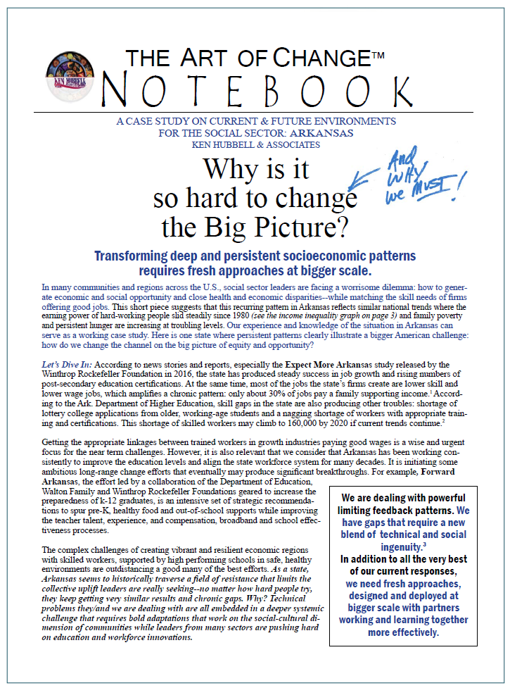 Art of Change Notebook PDF